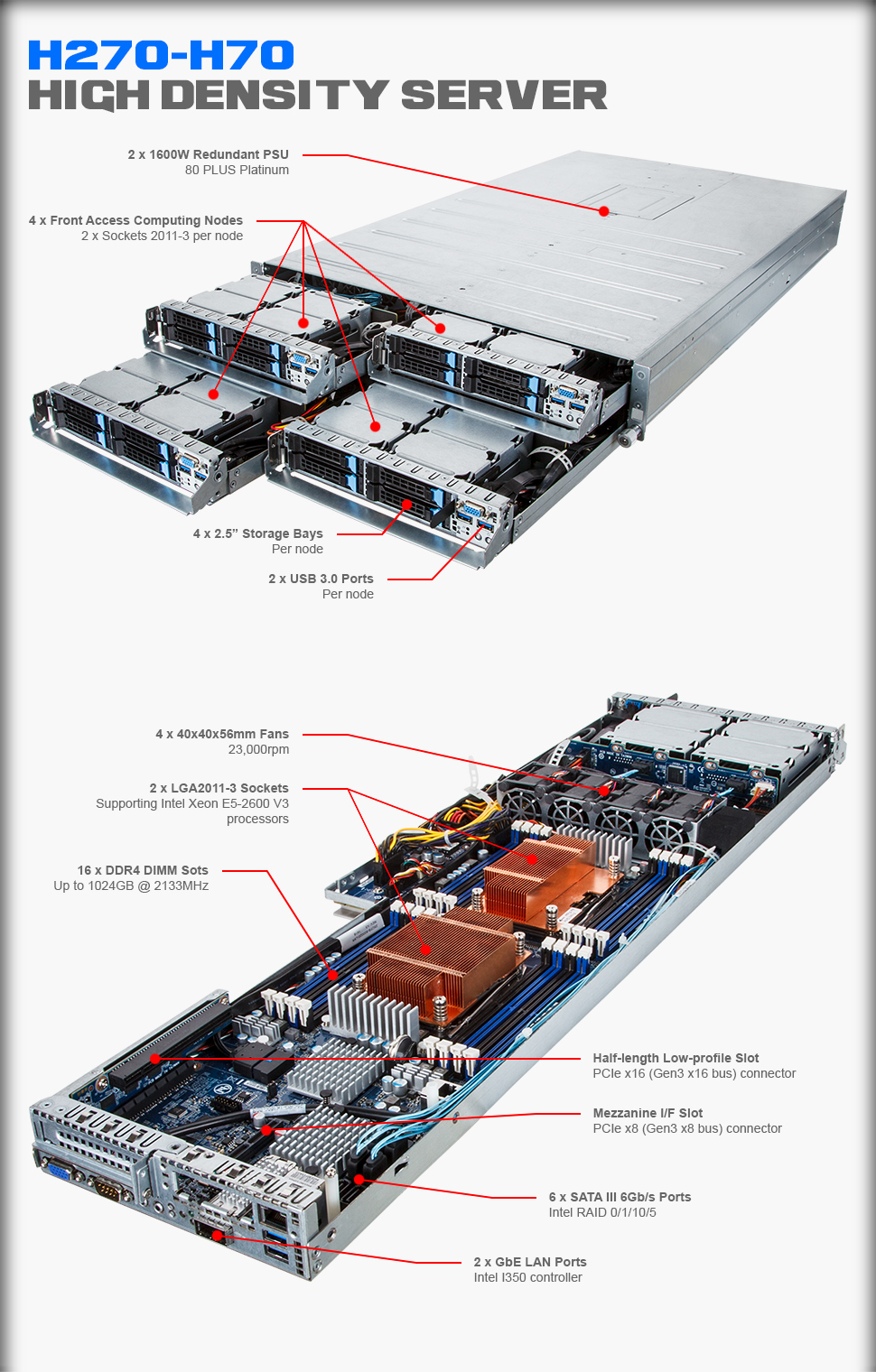 H270-H70 Overview